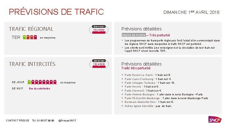 PRÉVISIONS DE TRAFIC RÉGIONAL TER État du trafic Très perturbé DIMANCHE 1 ER AVRIL