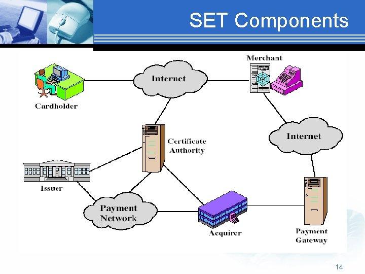 SET Components 14