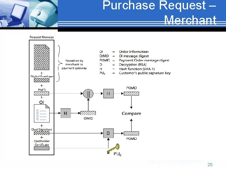Purchase Request – Merchant 20