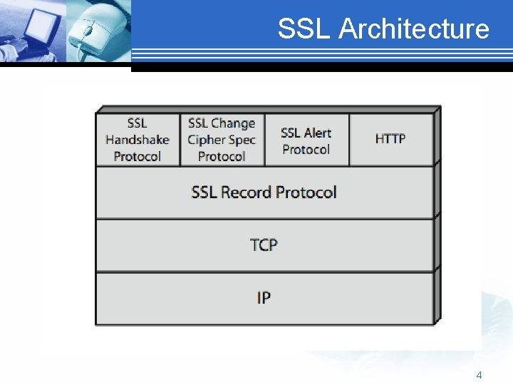SSL Architecture 4