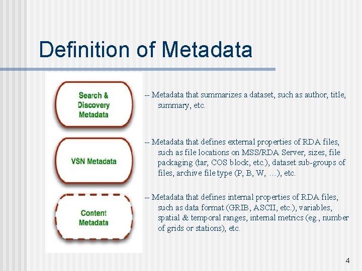 Definition of Metadata -- Metadata that summarizes a dataset, such as author, title, summary,