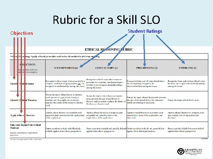 Rubric for a Skill SLO Objectives Student Ratings