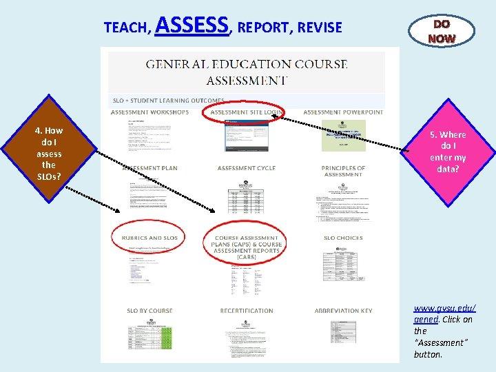 TEACH, ASSESS, REPORT, REVISE 4. How do I assess the SLOs? DO NOW 5.