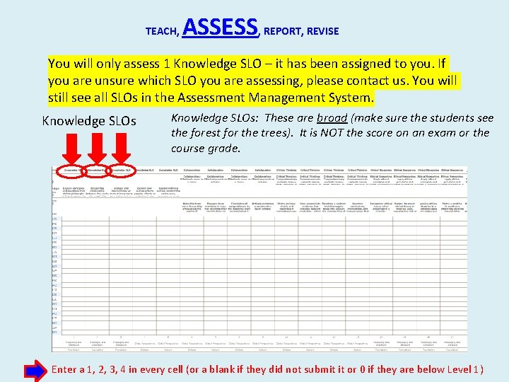 TEACH, ASSESS, REPORT, REVISE You will only assess 1 Knowledge SLO – it has
