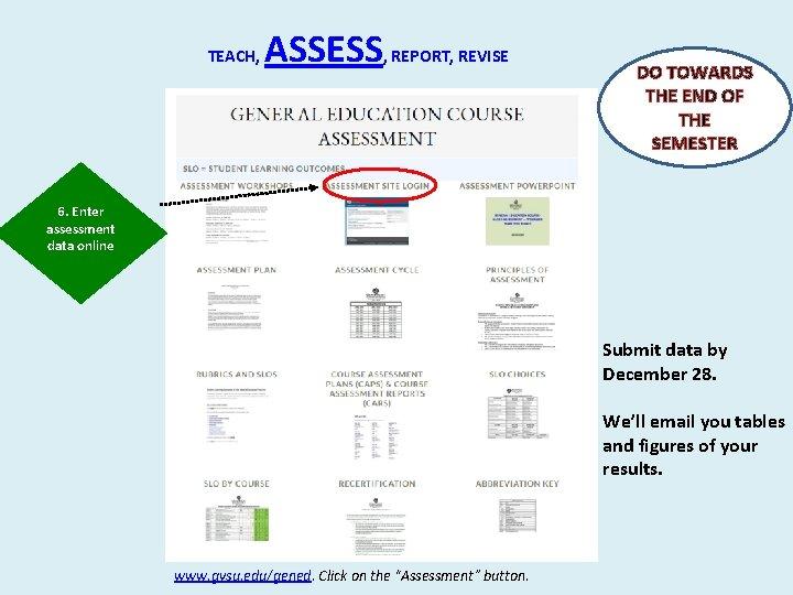 TEACH, ASSESS, REPORT, REVISE DO TOWARDS THE END OF THE SEMESTER 6. Enter assessment