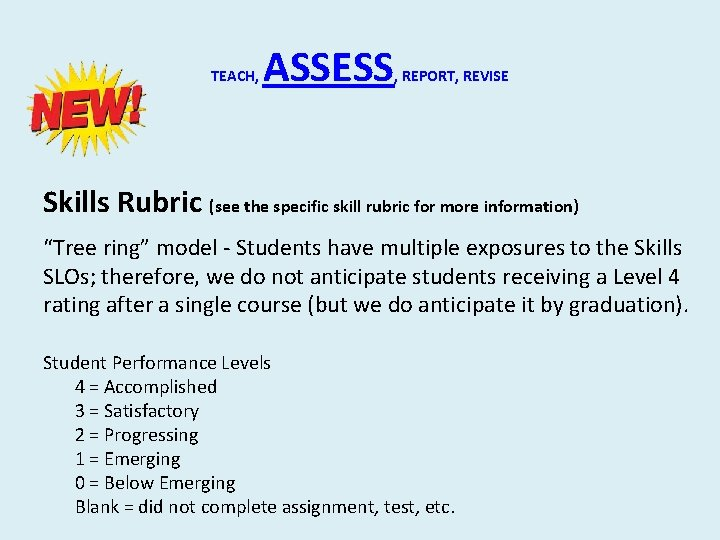 TEACH, ASSESS , REPORT, REVISE Skills Rubric (see the specific skill rubric for more