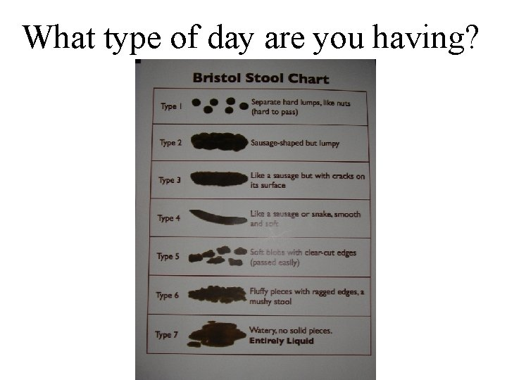 What type of day are you having?