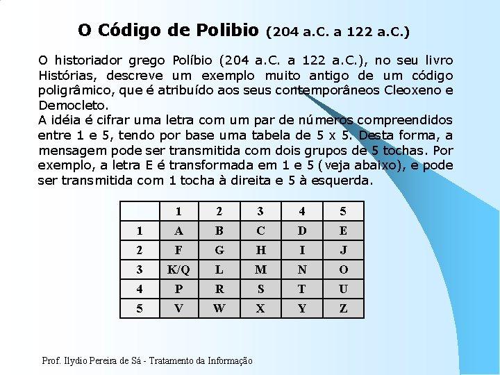 O Código de Polibio (204 a. C. a 122 a. C. ) O historiador