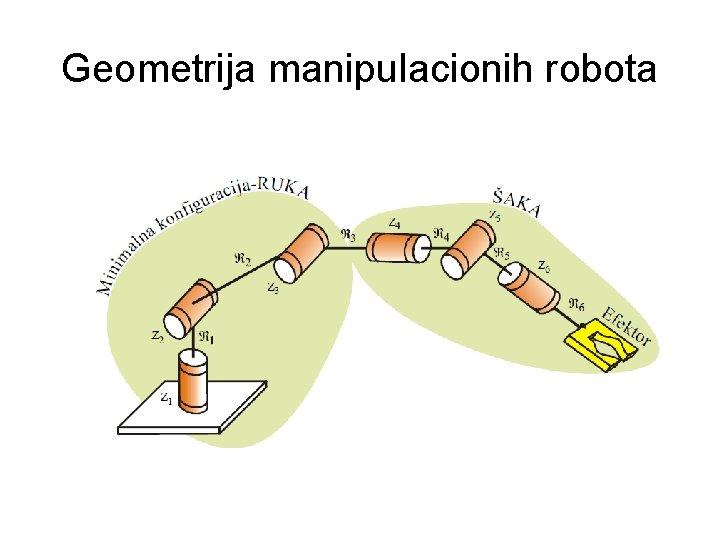Geometrija manipulacionih robota