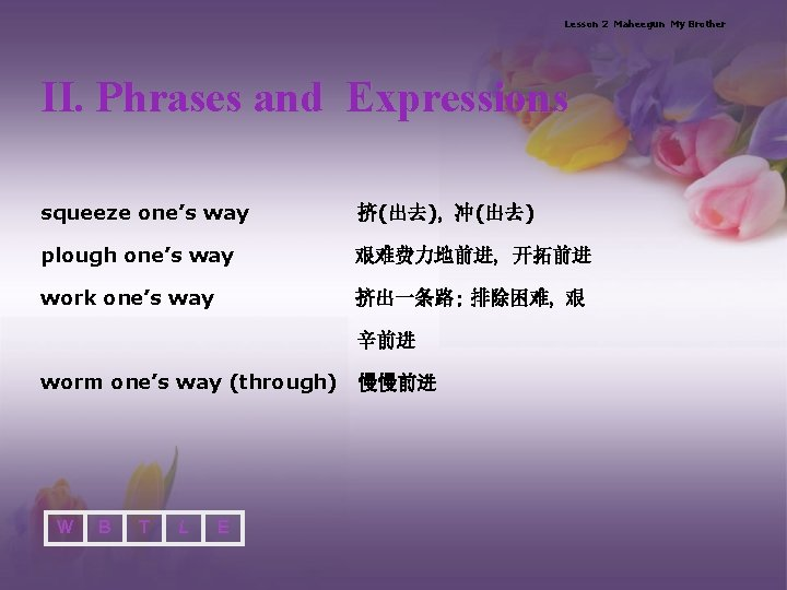 Lesson 2 Maheegun My Brother II. Phrases and Expressions squeeze one's way 挤(出去), 冲(出去)