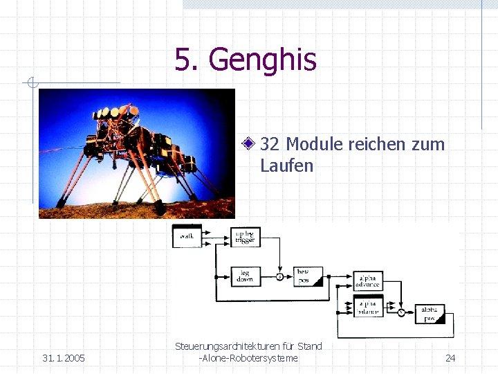 5. Genghis 32 Module reichen zum Laufen 31. 1. 2005 Steuerungsarchitekturen für Stand -Alone-Robotersysteme