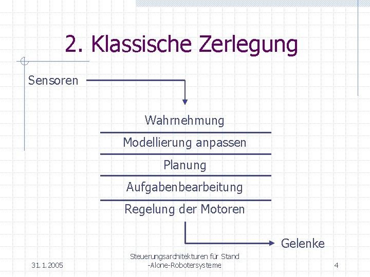 2. Klassische Zerlegung Sensoren Wahrnehmung Modellierung anpassen Planung Aufgabenbearbeitung Regelung der Motoren Gelenke 31.