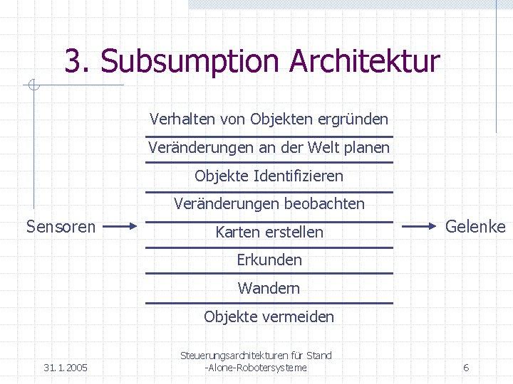 3. Subsumption Architektur Verhalten von Objekten ergründen Veränderungen an der Welt planen Objekte Identifizieren
