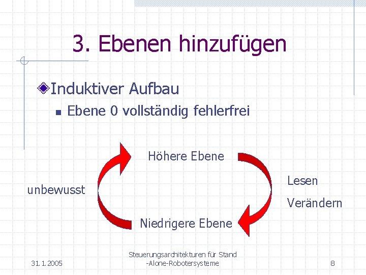 3. Ebenen hinzufügen Induktiver Aufbau n Ebene 0 vollständig fehlerfrei Höhere Ebene Lesen unbewusst