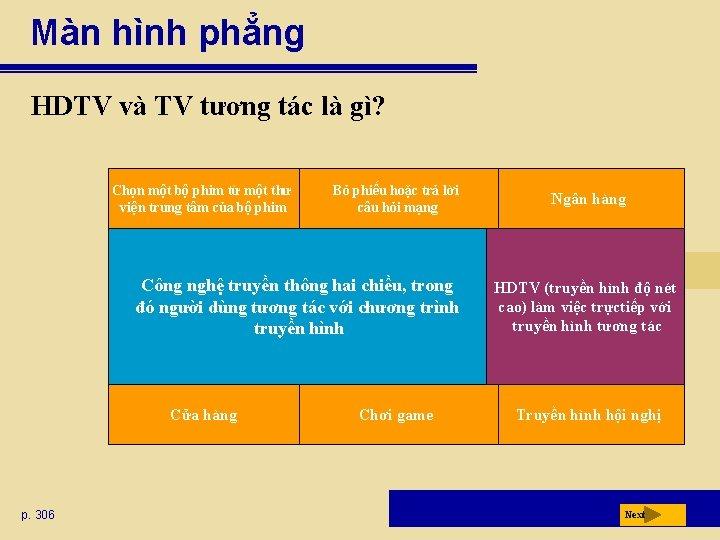 Màn hình phẳng HDTV và TV tương tác là gì? Chọn một bộ phim