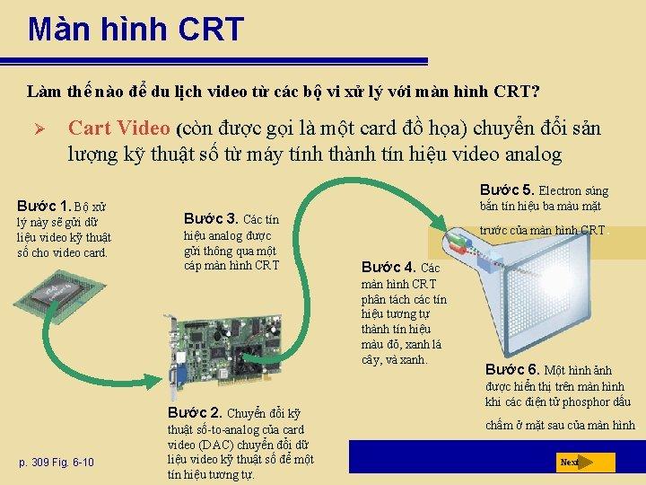 Màn hình CRT Làm thế nào để du lịch video từ các bộ vi
