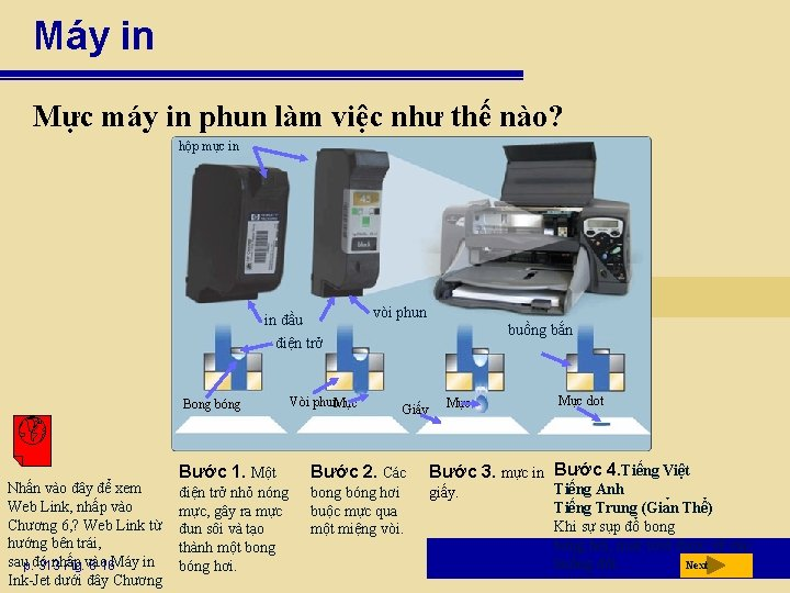 Máy in Mực máy in phun làm việc như thế nào? hộp mực in