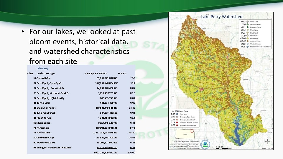 • For our lakes, we looked at past bloom events, historical data, and