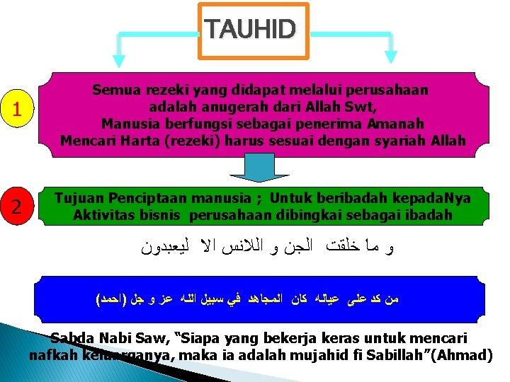 TAUHID 1 Semua rezeki yang didapat melalui perusahaan adalah anugerah dari Allah Swt, Manusia