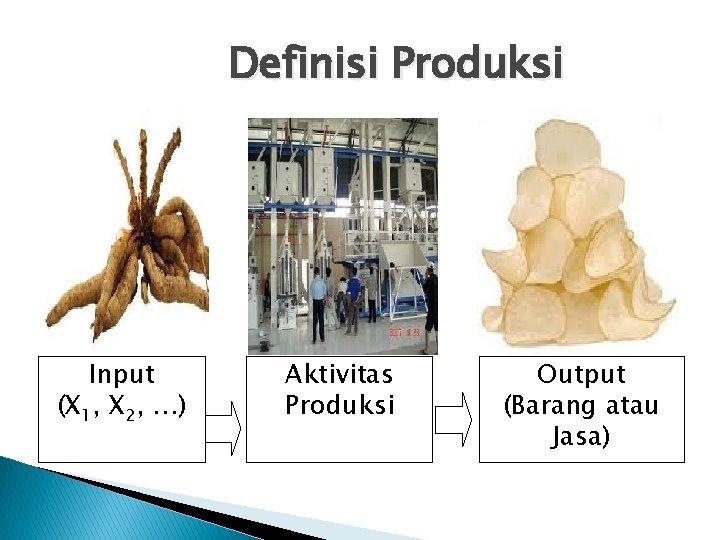 Definisi Produksi Input (X 1, X 2, …) Aktivitas Produksi Output (Barang atau Jasa)