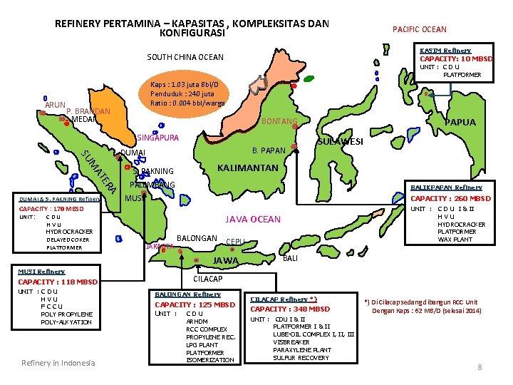 REFINERY PERTAMINA – KAPASITAS , KOMPLEKSITAS DAN KONFIGURASI PACIFIC OCEAN KASIM Refinery SOUTH CHINA