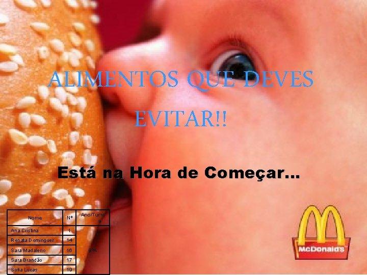 ALIMENTOS QUE DEVES EVITAR!! Está na Hora de Começar… Nome Nº Ana Cristina 1