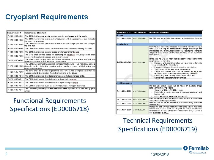 Cryoplant Requirements Functional Requirements Specifications (ED 0006718) Technical Requirements Specifications (ED 0006719) 9 12/05/2018