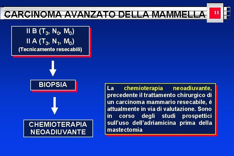 CARCINOMA AVANZATO DELLA MAMMELLA YOUR LOGO 11 HERE II B (T 3, N 0,