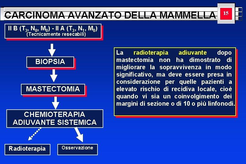 CARCINOMA AVANZATO DELLA MAMMELLA YOUR LOGO 15 HERE II B (T 3, N 0,