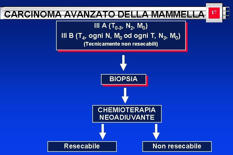 CARCINOMA AVANZATO DELLA MAMMELLA III A (T 0 -3, N 2, M 0) III