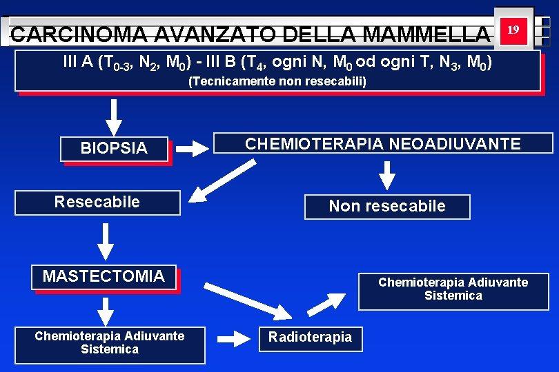 CARCINOMA AVANZATO DELLA MAMMELLA YOUR LOGO 19 HERE III A (T 0 -3, N