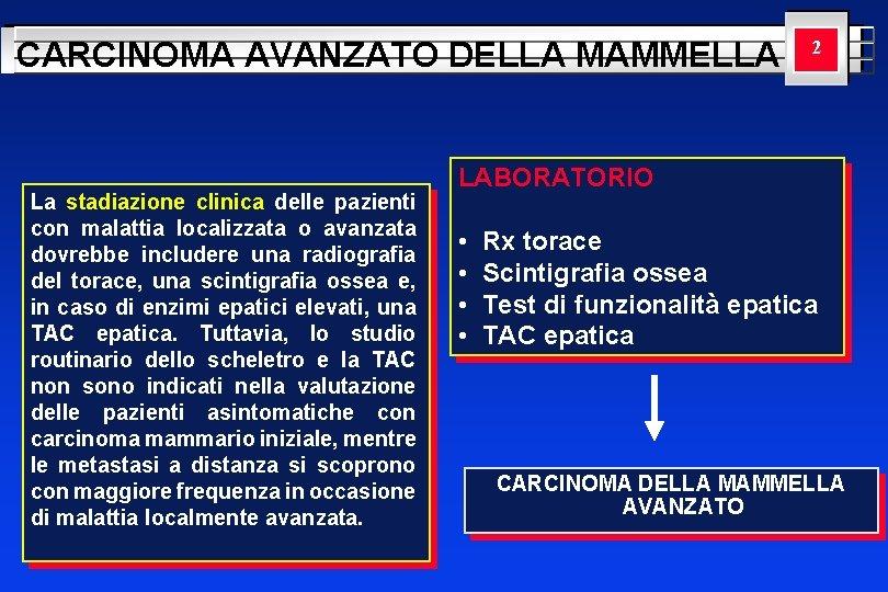 CARCINOMA AVANZATO DELLA MAMMELLA La stadiazione clinica delle pazienti con malattia localizzata o avanzata