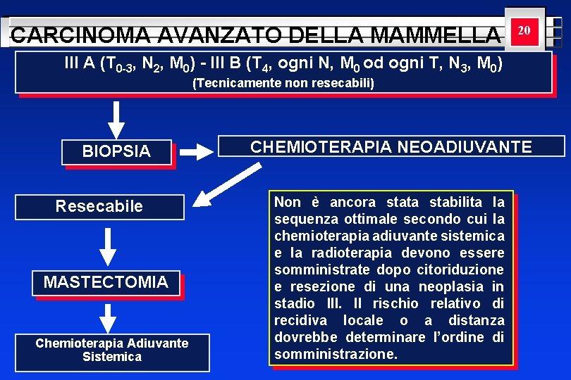 CARCINOMA AVANZATO DELLA MAMMELLA YOUR LOGO 20 HERE III A (T 0 -3, N