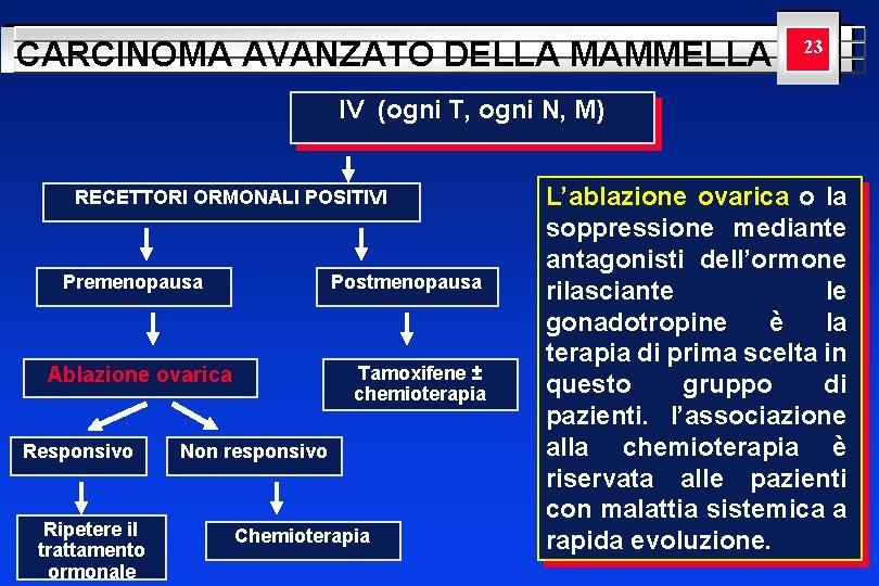 CARCINOMA AVANZATO DELLA MAMMELLA YOUR LOGO 23 HERE IV (ogni T, ogni N, M)