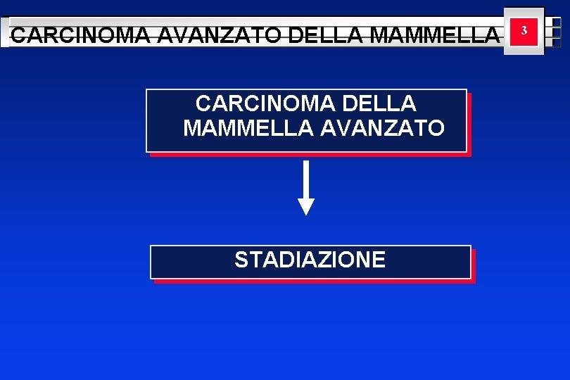 CARCINOMA AVANZATO DELLA MAMMELLA CARCINOMA DELLA MAMMELLA AVANZATO STADIAZIONE YOUR LOGO 3 HERE