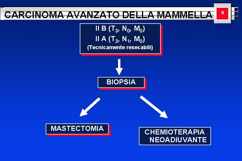 CARCINOMA AVANZATO DELLA MAMMELLA II B (T 3, N 0, M 0) II A