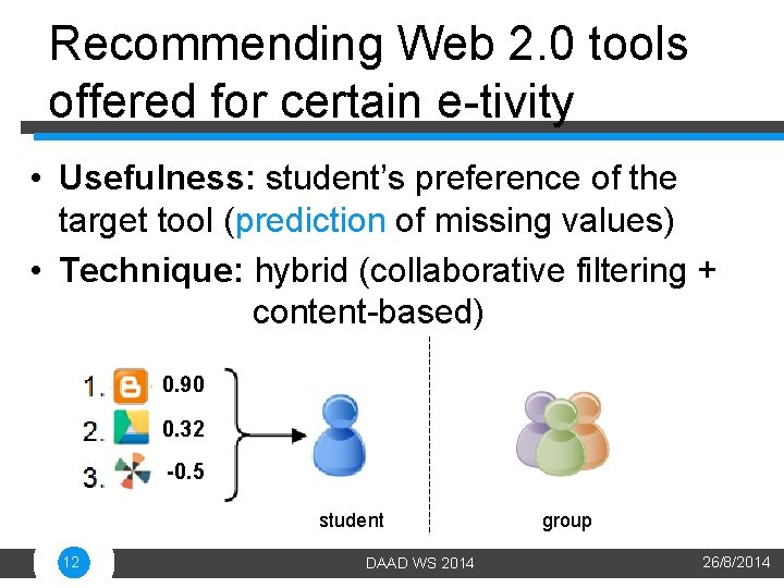 Recommending Web 2. 0 tools offered for certain e-tivity • Usefulness: student's preference of