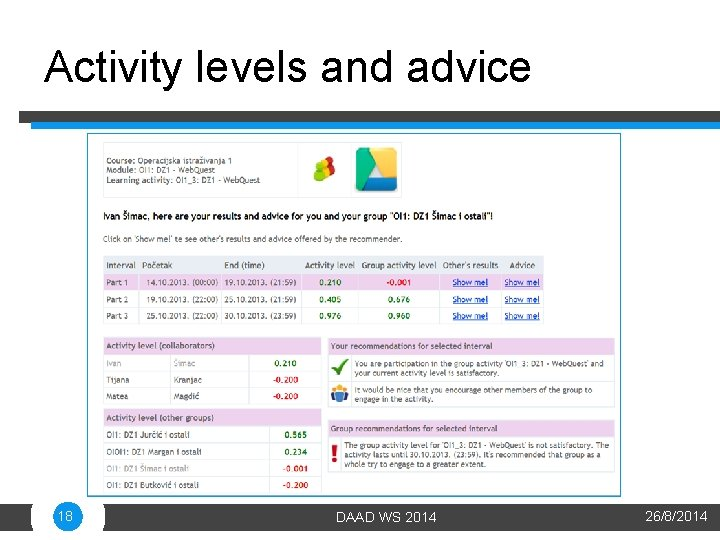 Activity levels and advice 18 DAAD WS 2014 26/8/2014