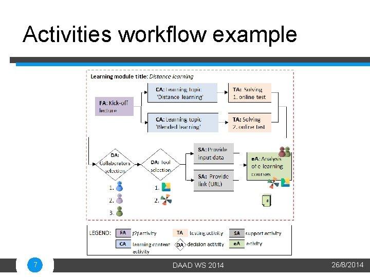 Activities workflow example 7 DAAD WS 2014 26/8/2014