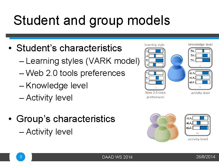 Student and group models • Student's characteristics – Learning styles (VARK model) – Web