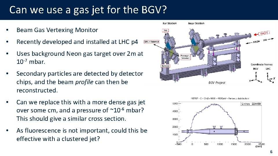 Can we use a gas jet for the BGV? • Beam Gas Vertexing Monitor