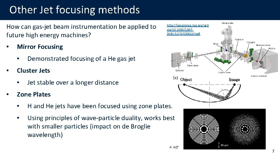 Other Jet focusing methods How can gas-jet beam instrumentation be applied to future high