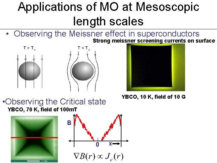 Applications of MO at Mesoscopic length scales • Observing the Meissner effect in superconductors