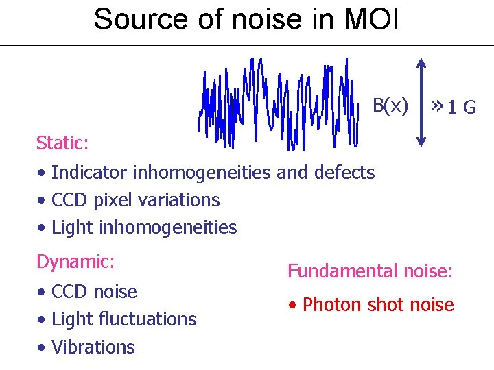 Source of noise in MOI B(x) » 1 G Static: • Indicator inhomogeneities and