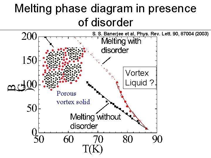 Melting phase diagram in presence of disorder S. S. Banerjee et al, Phys. Rev.