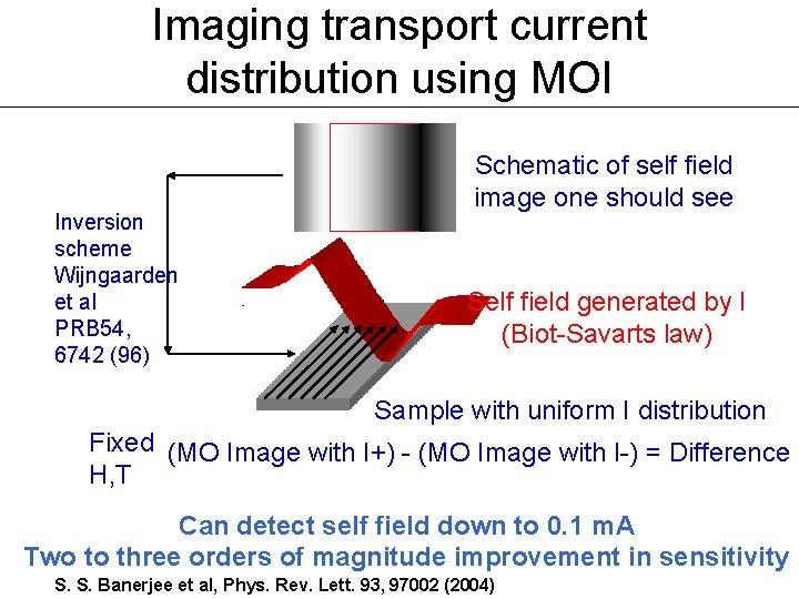 Imaging transport current distribution using MOI Inversion scheme Wijngaarden et al PRB 54, 6742