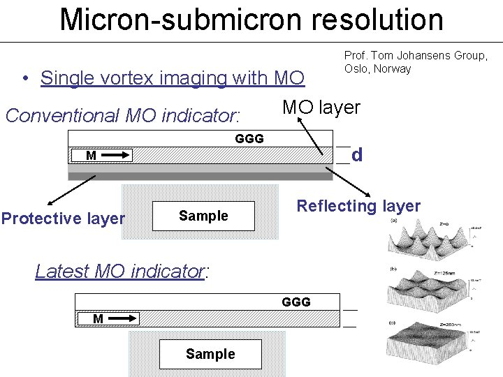 Micron-submicron resolution Prof. Tom Johansens Group, Oslo, Norway • Single vortex imaging with MO