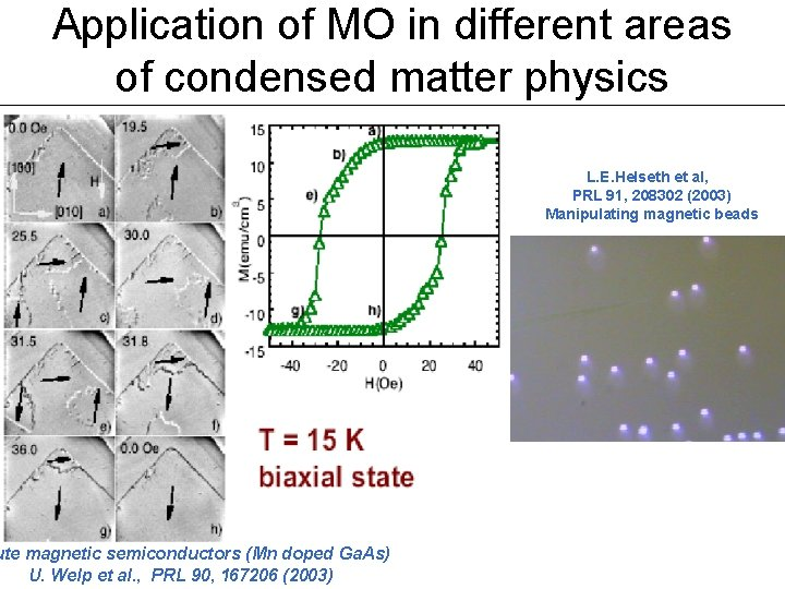 Application of MO in different areas of condensed matter physics ute magnetic semiconductors (Mn