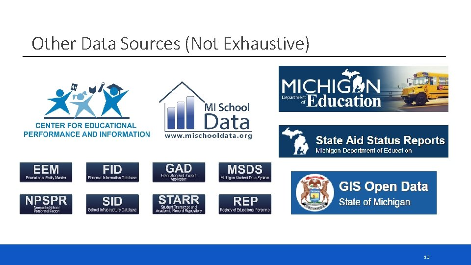 Other Data Sources (Not Exhaustive) 13