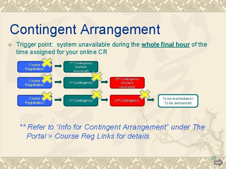 Contingent Arrangement v Trigger point: system unavailable during the whole final hour of the